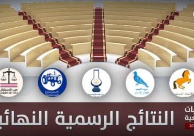 النتائج الرسمية النهائية لإنتخابات 7 أكتوبر التشريعية